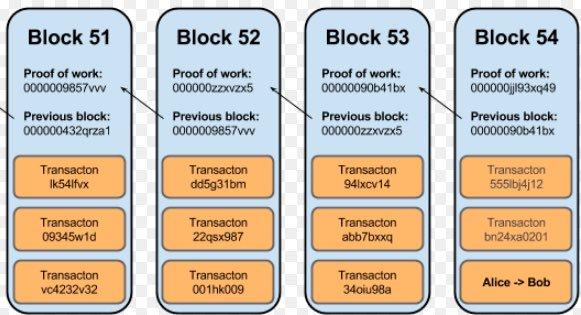 blockchaindd.jpg