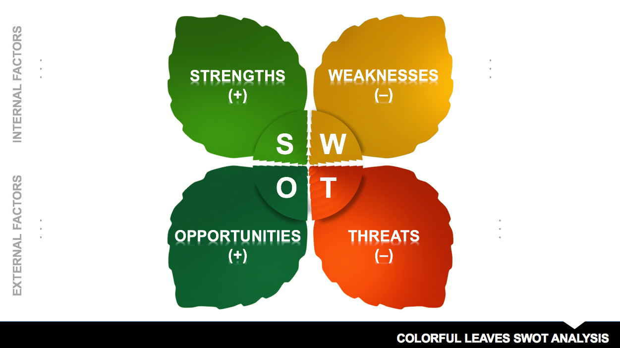 ColorfulLeaves_SWOT_Analysis_PPT